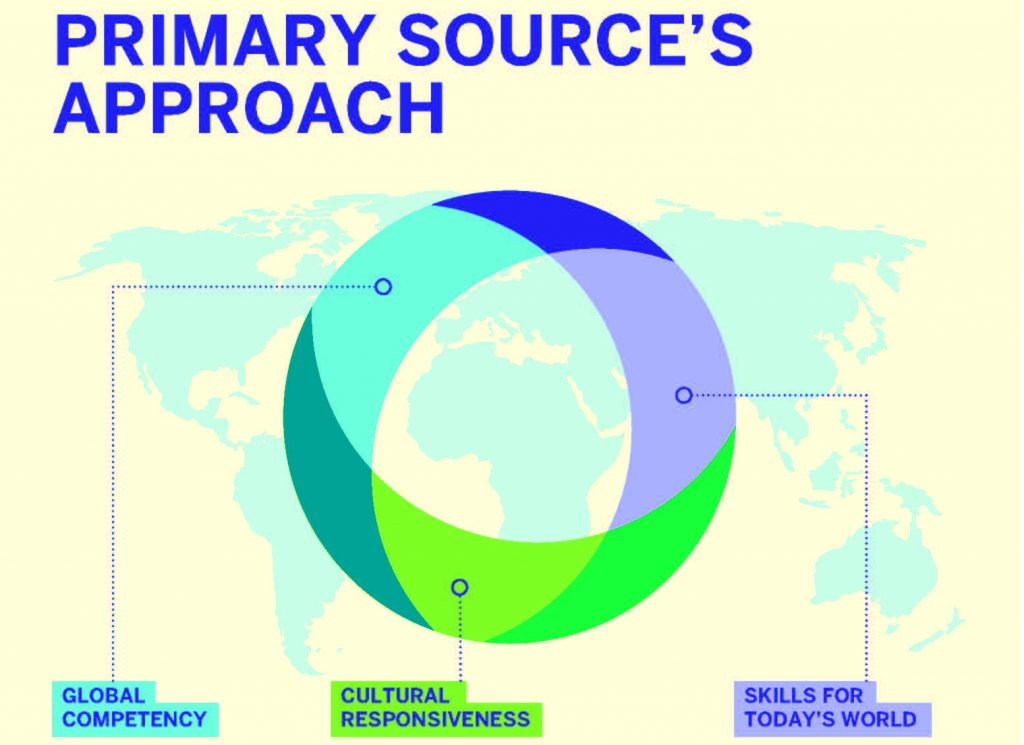 Primary Source's Approach