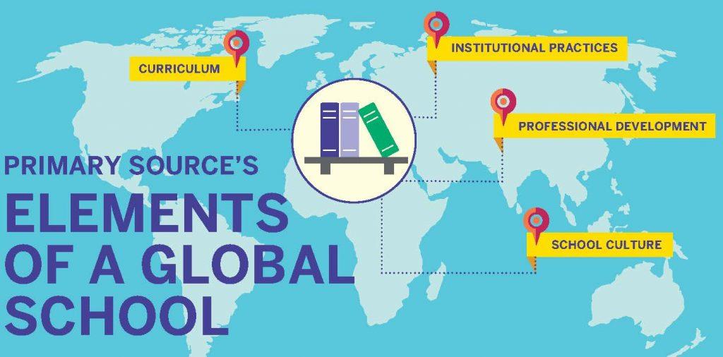 Elements of a Global School